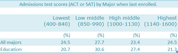 bac and beyond SAT