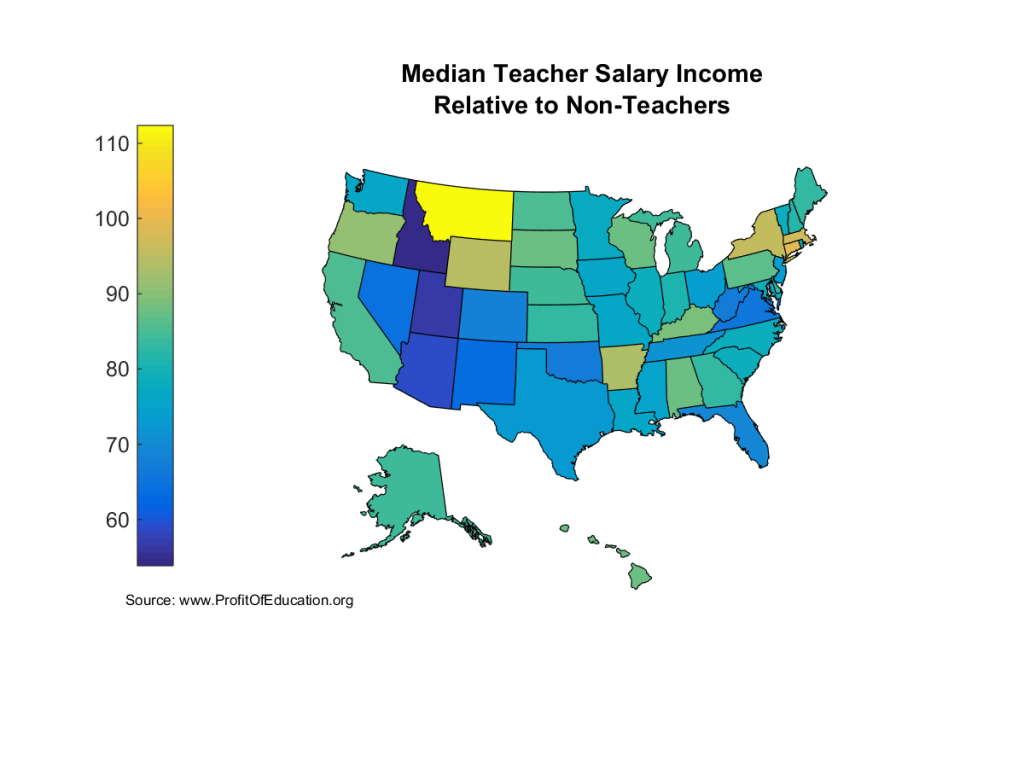 relativeTeacherSalaryIncome